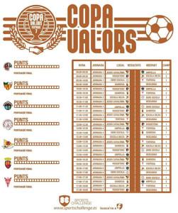 Copa Valors 2015